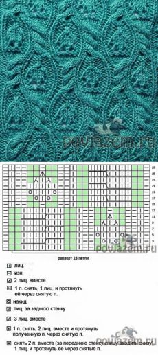 Embroidery Stitches - About Embroidery // Irina @ Lace Knitting Patterns, Knitting Stiches, Knitting Charts, Cross Stitch Patterns, Knitting For Kids, Knitting Projects, Knitted Hats, Crochet Beanie Hat, Stitch Design