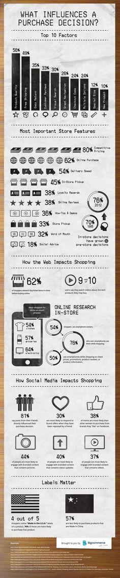 Webmarketing - Les facteurs qui influencent l'achat en ligne
