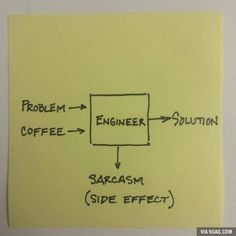 Guide on the use of engineers  NB. Alcohol can be substituted for coffee.