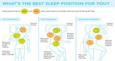 Is the way you sleep making you snore more? Or is it helping wrinkles to form? What makes your pain worse? What