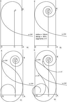 The geometric reconstruction of Stradivari's sketch of a violin scroll. {Sergei Muratov: The Art of Violin Design} Lashof Violins