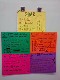 Problem Solving strategy Helping Students SOAR