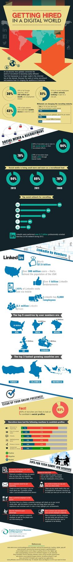 Getting Hired in the Digital World #infographic