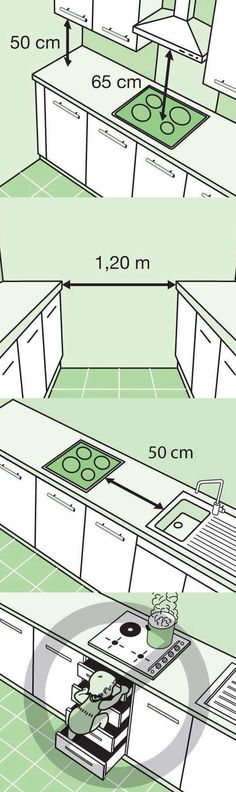 Kitchen Layout: Distances To Be Respected When Installing Elements - Kitchen Sets, Kitchen Layout, Kitchen Unit, Kitchen Small, Kitchen Cabinets, Kitchen Measurements, Küchen Design, Small Apartments, Interior Design Living Room