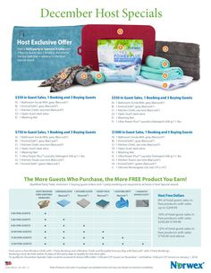 The Norwex hostess g