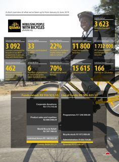 Bi annual report digital 140731