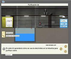 Aula virtual para simulacion de laboratorio de quimica electroquimica