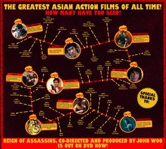 Reign Of Assassins: The Greatest Asian Action Films Timeline - ThingLink