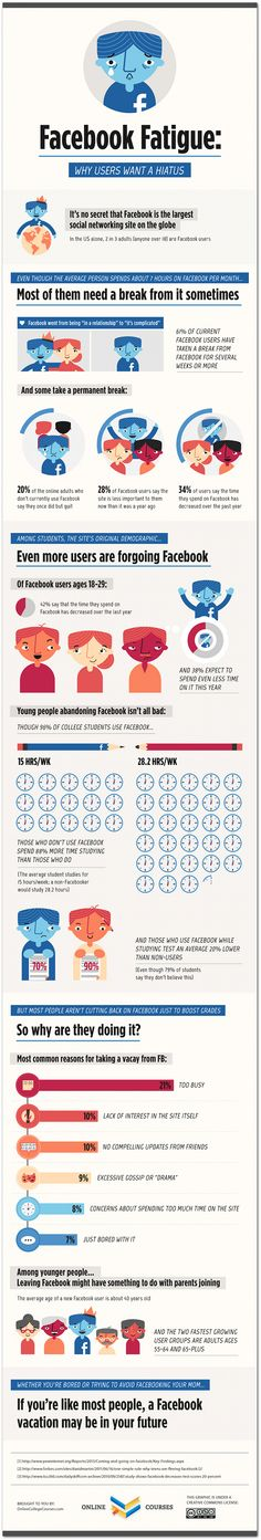 Facebook fatigue: Do you need a break from the social network?