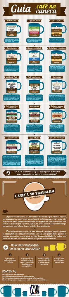 Qual o seu café preferido? Aproveite e confira um delicioso infográfico com algumas receitinhas de café.