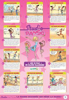 les 10 pas de dans classique