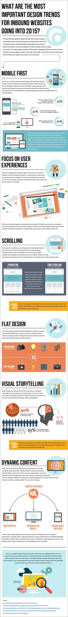 Fresh & creative web design infographics of 2016 are shared to present the modern web design trends. These web infographics are very useful and informative. Web Design Tips, Web Design Trends, Best Web Design, Inbound Marketing, Digital Marketing, Content Marketing, Digital Wave, Responsive Site, Digital Strategy