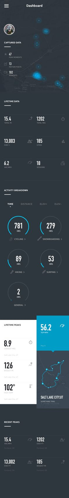 Dashboard #UI
