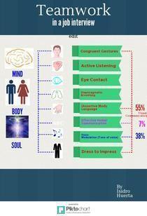 Infographic  Infographic  Infographic  Infographie  Le Compte