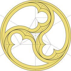 Sacred Geometry - Triskele for gothic church windows  ORIGINAL LINK: http://en.wikipedia.org/wiki/File:Triskel_type_Tonkedeg..svg