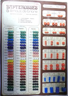 Beads are good at telling stories. Stories of people, craftsmen, trade and fashion. The beads from Briare in France tell the story of the industrial revolution, global trade and an entrepeneur from France. Industrial advancement in Europe changed the way we work, cook, travel, and the way we make beads.