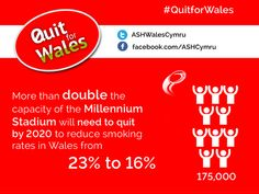 More than double the  capacity of the Millennium  Stadium will need to quit  by 2020 to reduce smoking  rates in Wales from 23% to 16%. #quitforwales #smoking #quitsmoking #health #Wales #pledge #Christmas #infographic