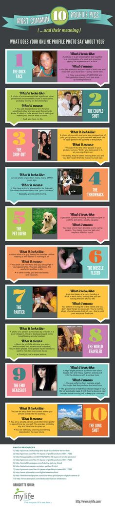 The #infographic humorously unveils the 10 most common #profile pictures found on social media sites and the meanings behind them.