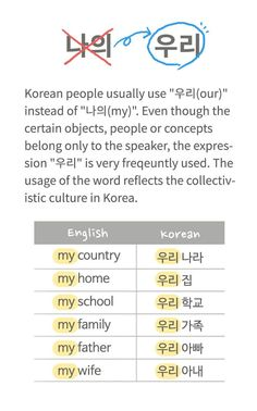 """Korean people usually use the expression """"우리,"""" Check out the unique usage! #Eggbun #EggbunEducation #CultureCard"""
