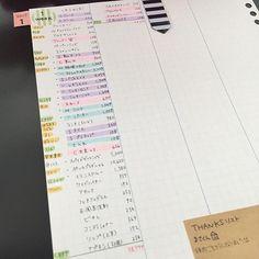 2017年START✐ ・ ・ 1月はじまって3日目までの集計 すでにこんなに 合計:¥44,493 月予算7万→残金¥25,507 今月は7万は厳しいな… 休み明けから切り替えてまた節約頑張ろう ・ ・ 新しく仲間入りしたマグネットブックマークと◯マスキングシール♡ 今までは週ごとに分けてなかったけど今月から区切ることにしました。 それにしても今月、個人出費ヤバイな… ・ ・ #づんの家計簿 #家計簿 #節約 #やりくり #2017年START #年末年始 #お正月 #散財 #SALE #マスキングシール #マグネットブックマーク #キャンドゥ #100均 #個人出費多いな #家計簿仲間募集中 #家計簿頑張る部 #ちぃ家計簿