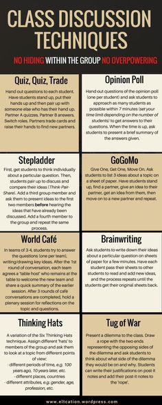 Classroom discussion techniques to maximize participation. [infographic]
