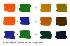 Tertiaire kleuren zijn kleuren die gemengd zijn door twee secundaire kleuren.
