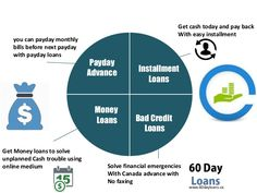 Installment #paydayloans today with no other formalities using online mode in Canada - see more - http://www.slideshare.net/maudeangileque12/installment-payday-loans-cash-today-with-easy-payback-with-no-application-charges