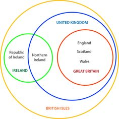 Edwards venn diagram sports school pinterest venn diagrams because we needed this venn diagram to become even more complicated americans brains will explode ccuart Gallery