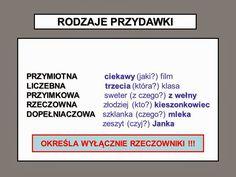 Polish Language, Language And Literature, School Study Tips, Language School, Study Motivation, Homeschool, Science, Lettering, Teaching