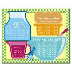 CounterArt Measure of a Good Cook Cutting Board