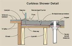 curbless shower design details