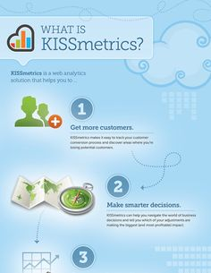 What is KISSmetrics? Web Analytics, Infographics, Ecommerce, Seo, Digital Marketing, Learning, Business, Infographic, Infographic Illustrations