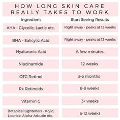 Surely sweet skin care pin routine for that glowing face. Then jump to the skin care routine pin reference 5091056056 here. Skin Care Masks, Face Skin Care, Diy Skin Care, Skin Care Tips, Good Skin Tips, Organic Skin Care, Natural Skin Care, Natural Facial, Natural Beauty