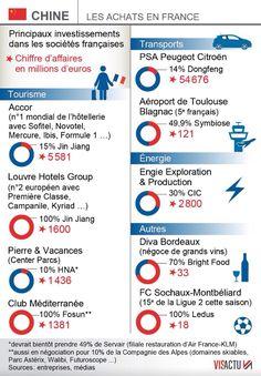 💰 L'offensive des géants chinois en #France en une infographie @visactu. ouest-france.fr/monde/chine/le…