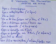 Words to remember Ελληνική γλώσσα Greek Language, Math Equations, Words, Athens, Greece, Greece Country, Greek, Athens Greece, Horse