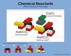 Science with Legos - Chemistry and more - free lesson plans