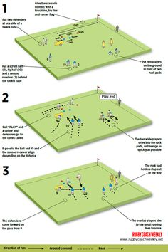 My favourite attacking scenario Rugby Drills, Football Training Drills, Rugby Training, Skill Training, Rugby Time, Rugby Quotes, Rugby Poster, Rugby Coaching, Womens Rugby