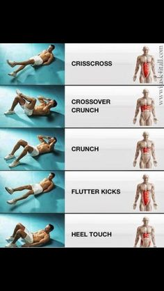 Weekly Ab Workout Plan | PFITblog