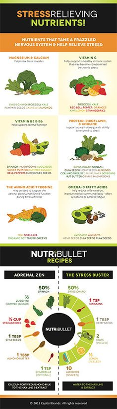 Thyroid recipes - NutriLiving Search Results