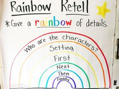 Are you looking for a fun way to practice retelling a story? We use rainbow retell to help remember details in retelling a story. Anchor Charts First Grade, Kindergarten Anchor Charts, Reading Anchor Charts, Kindergarten Literacy, Sequencing Anchor Chart, Literacy Centers, Partner Reading, Guided Reading, Teaching Reading