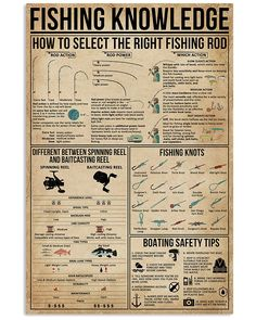 Fishing Knowledge shirts, apparel, posters are available at Ateefad Outfits Store.