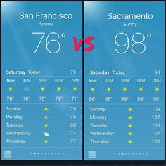 #OMG! When I'm asked if I miss #sacramento ....uhhhh the #people #lol  #heatwave#hotaf#weather#tempo#facts#truestory#realtalk#instagood#iphonesia#picoftheday#instadaily#igdaily#igers#instalike#life#instago#gays#gay#instagay#gaylife#iggay
