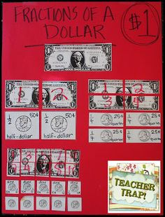 Money Math Visual - Fractions of a dollar. Relating fractions ( and equivalent fractions, example, quarter) to money which is familiar.