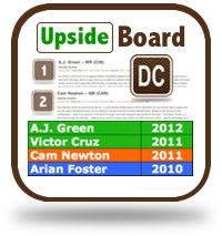 fantasy football upside board 2012