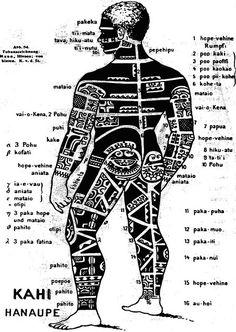 """Marquesan tattooing (rear), by Von de Steinen, in Alfred Gell (1999), """"The Art…"""