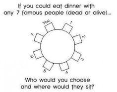 Hmmmm 1. Brendon Urie (duuh) 2. Dallon Weekes 3. Patrick Stump 4. Pete Wentz 5. Pewdiepie  6. Kalel Cullen 7. Marzia