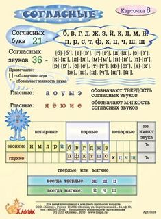 PI00EmOxaQY Russian Lessons, Learn Russian, Educational Games For Kids, Russian Language, Idioms, Summer Kids, Primary School, Kids Education, Chemistry