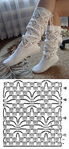 Crochet accessories 549017010824147251 - New Crochet Slippers Boots Ideas Source by Crochet Diy, Crochet Motifs, Crochet Chart, Love Crochet, Crochet Stitches, Crochet Slipper Boots, Crochet Slippers, Knitting Patterns, Crochet Patterns