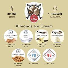 Almonds Ice Cream Чудесное мороженое с миндалем, что может быть лучше в жаркий летний день? Этот рецепт обязан попробовать каждый любитель сладостей, вне зависимости от того, какая погода за окном! #тпа #tpa #tfa #самозамес #рецептыжидкостей #vapebomb #ароматизаторы #ароматизаторы_tpa #ароматизаторы_тпа #vapebombru #рецептытпа #vapeрецепты #рецептыvapebomb
