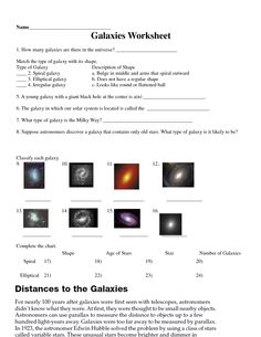 different types of galaxies worksheets homeschool and space theme. Black Bedroom Furniture Sets. Home Design Ideas